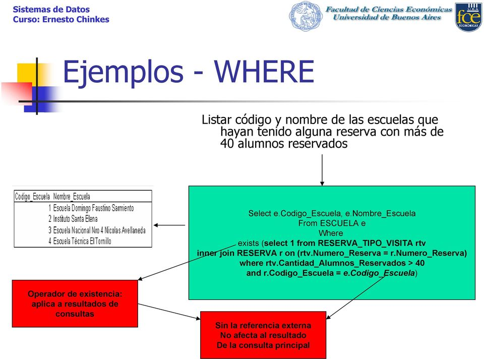 nombre_escuela From ESCUELA e Where exists (select 1 from RESERVA_TIPO_VISITA rtv inner join RESERVA r on (rtv.