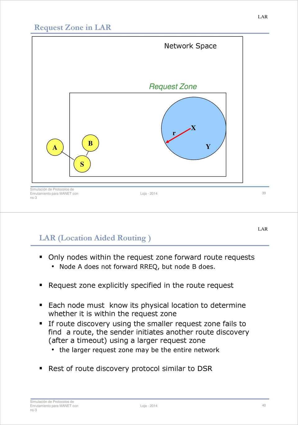 Request zone explicitly specified in the route request Each node must know its physical location to determine whether it is within the request zone If