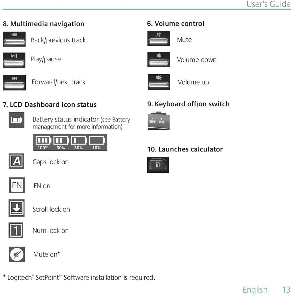 Keyboard off/on switch Battery status indicator (see Battery management for more information) 100 60 30