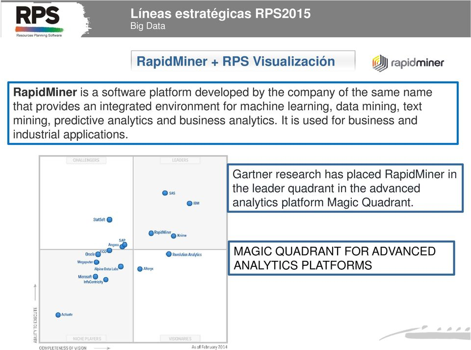 business analytics. It is used for business and industrial applications.