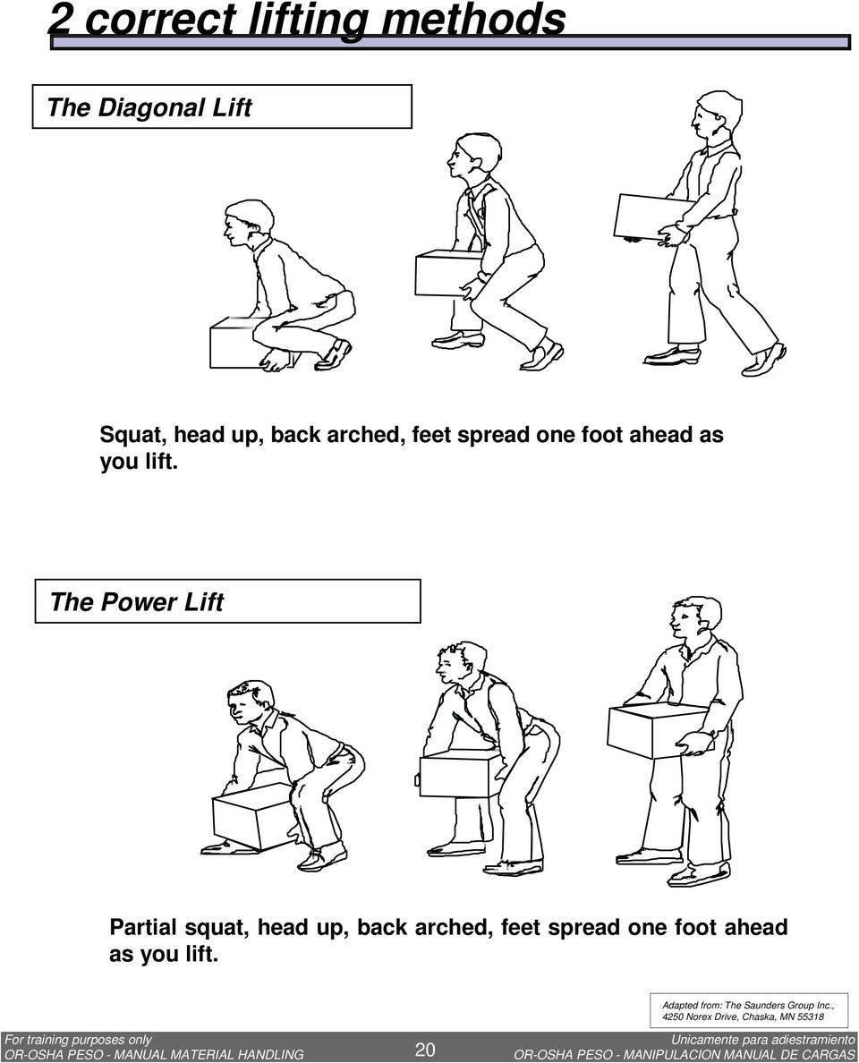 The Power Lift Partial squat, head up, back arched, feet  Adapted from: The