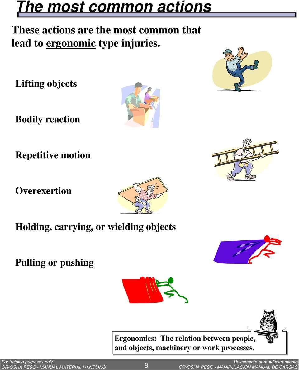 Lifting objects Bodily reaction Repetitive motion Overexertion Holding, carrying, or
