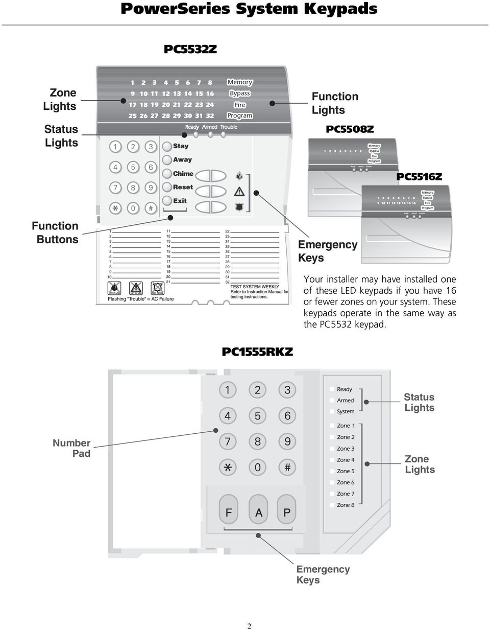 LED keypads if you have 16 or fewer zones on your system.