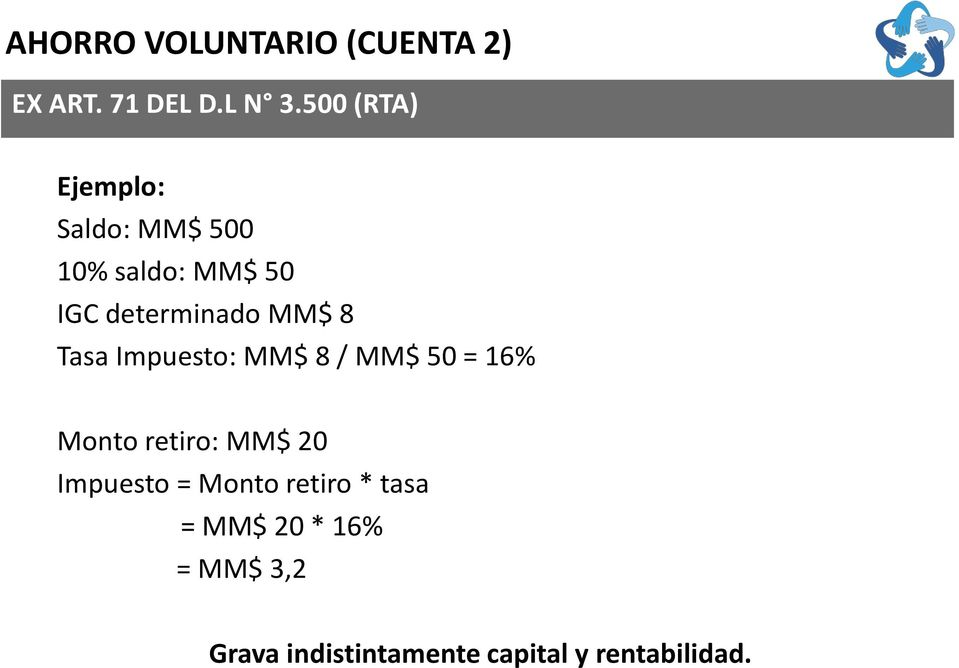 MM$ 8 Tasa Impuesto: MM$ 8 / MM$ 50 = 16% Monto retiro: MM$ 20