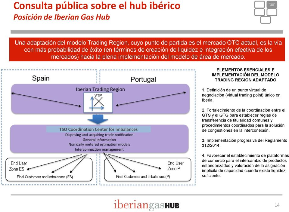 Definición de un punto virtual de negociación (virtual trading point) único en Iberia. TSO Coordination Center for Imbalances 2.
