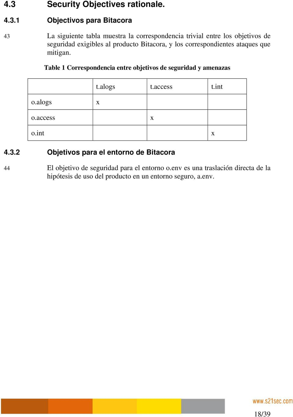 Table 1 Correspondencia entre objetivos de seguridad y amenazas t.alogs t.access t.int o.alogs x o.access x o.int x 4.3.