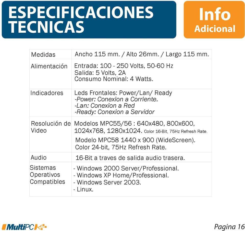 Indicadores Resolución de Video Audio Sistemas Operativos Compatibles Leds Frontales: Power/Lan/ Ready -Power: Conexion a Corriente.