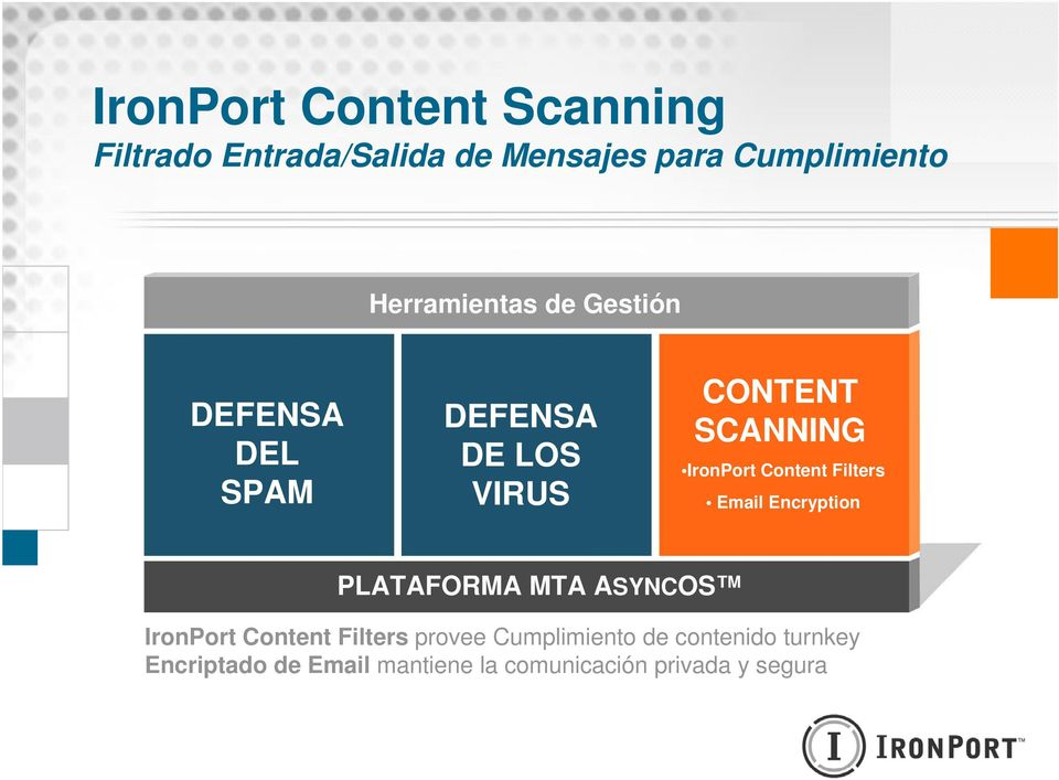 Filters EmailEncryption PLATAFORMA MTA ASYNCOS IronPort Content Filters provee