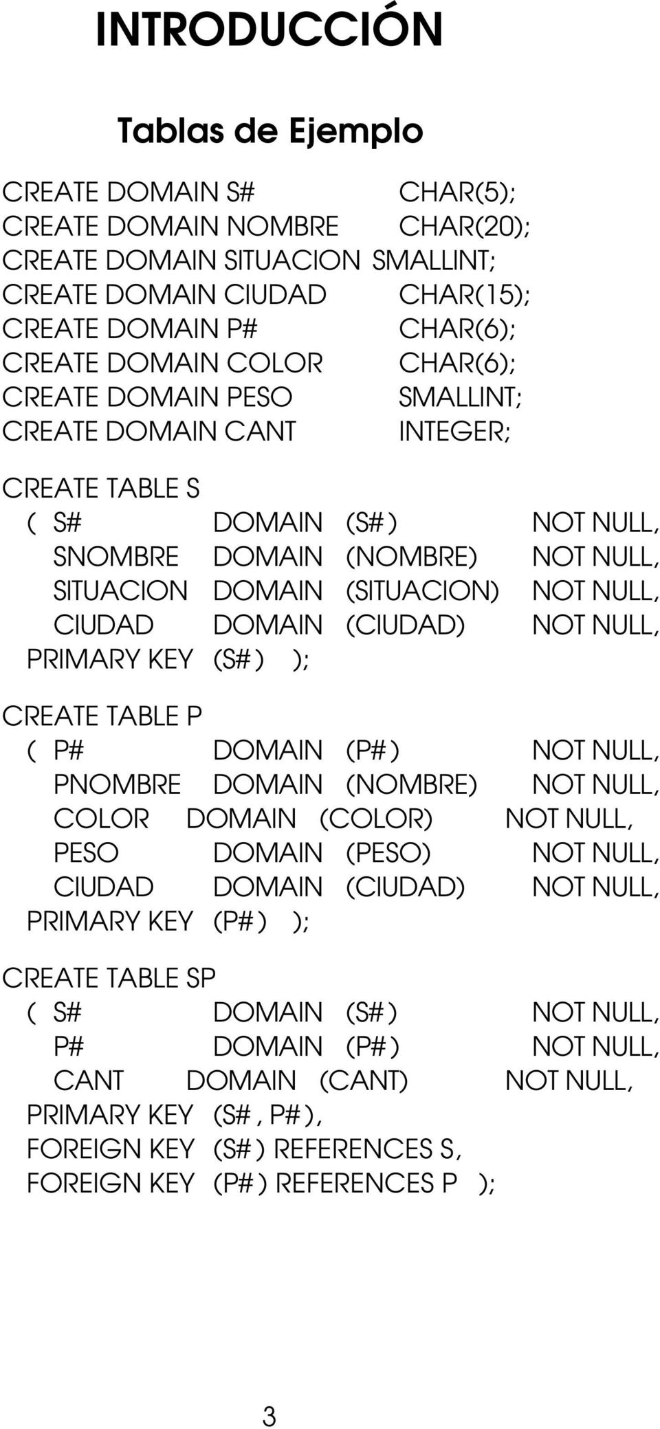 (CIUDAD) NOT NULL, PRIMARY KEY (S#) ); CREATE TABLE P ( P# DOMAIN (P#) NOT NULL, PNOMBRE DOMAIN (NOMBRE) NOT NULL, COLOR DOMAIN (COLOR) NOT NULL, PESO DOMAIN (PESO) NOT NULL, CIUDAD DOMAIN (CIUDAD)
