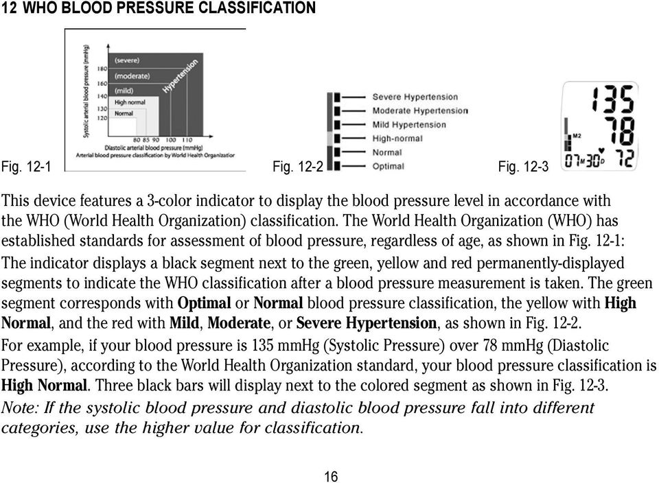 The World Health Organization (WHO) has established standards for assessment of blood pressure, regardless of age, as shown in Fig.