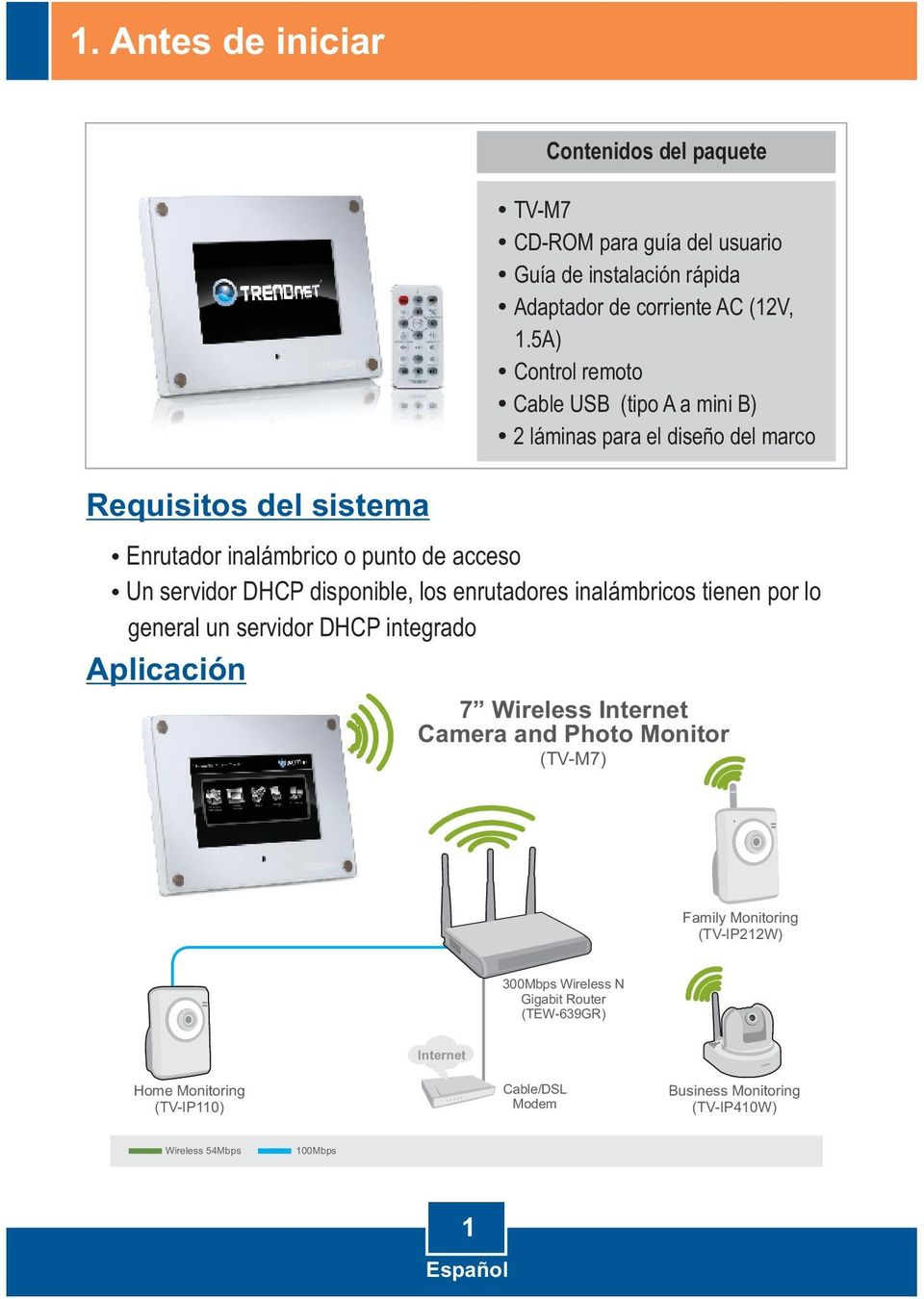 enrutadores inalámbricos tienen por lo general un servidor DHCP integrado Aplicación 7 Wireless Internet Camera and Photo Monitor (TV-M7) Family Monitoring