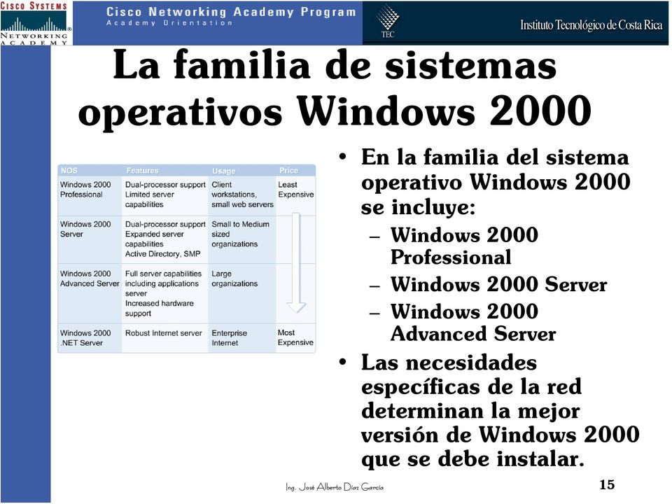 Server Windows 2000 Advanced Server Las necesidades específicas de la red