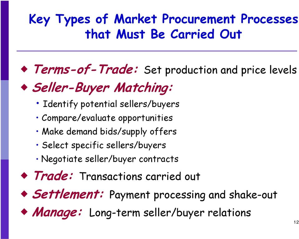 Make demand bids/supply offers Select specific sellers/buyers Negotiate seller/buyer contracts Trade: