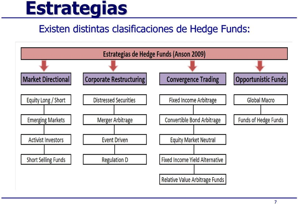 Trading strategies in equity markets