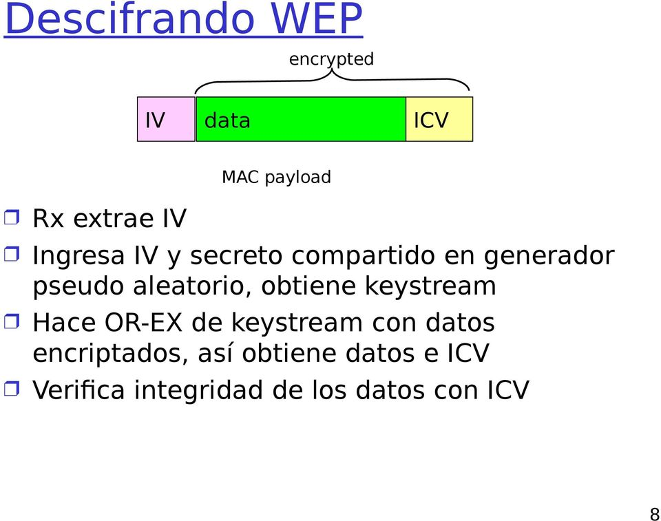 obtiene keystream Hace OR-EX de keystream con datos