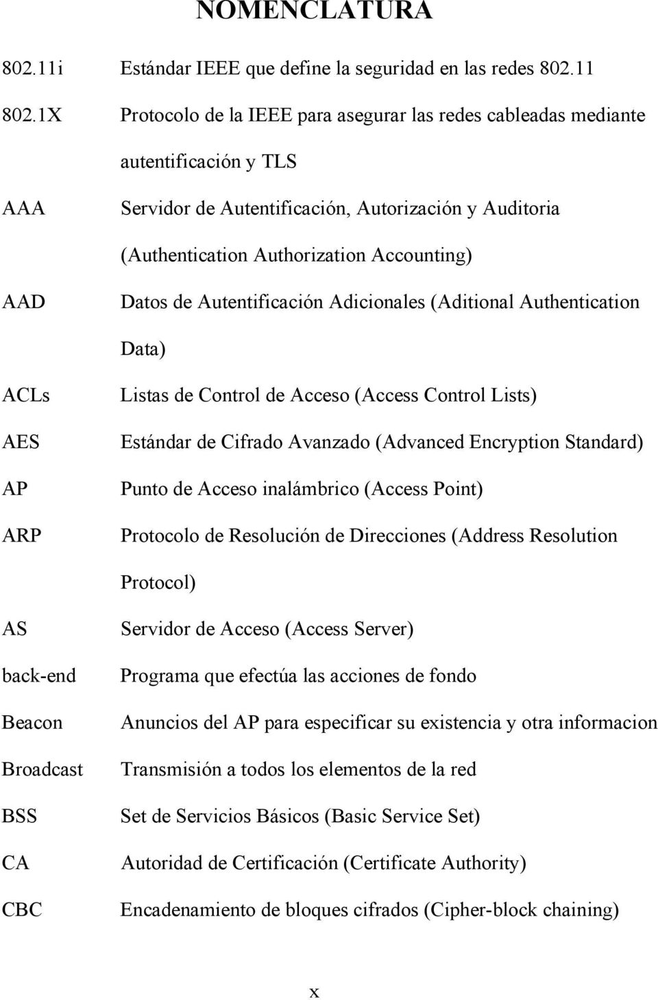 de Autentificación Adicionales (Aditional Authentication Data) ACLs AES AP ARP Listas de Control de Acceso (Access Control Lists) Estándar de Cifrado Avanzado (Advanced Encryption Standard) Punto de