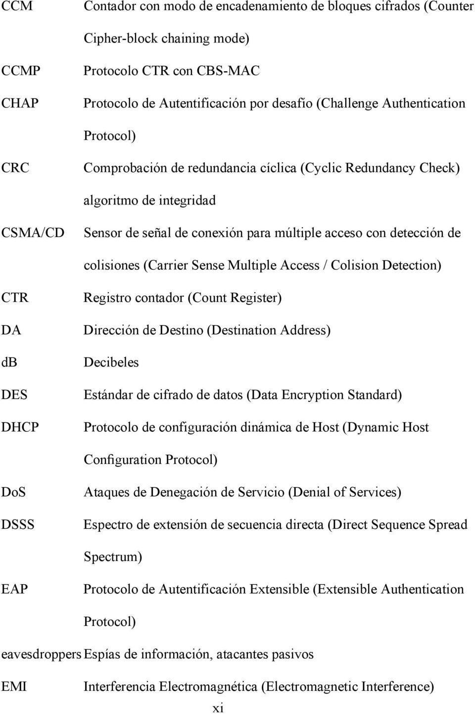 Multiple Access / Colision Detection) CTR DA db DES DHCP Registro contador (Count Register) Dirección de Destino (Destination Address) Decibeles Estándar de cifrado de datos (Data Encryption