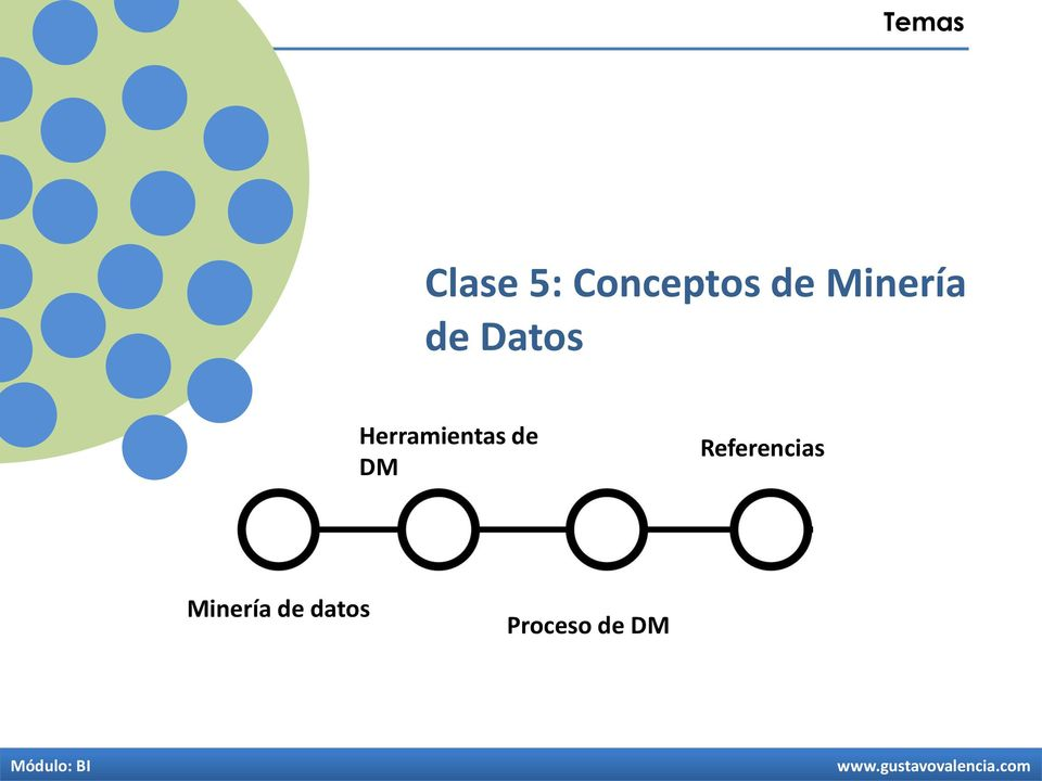 DM Referencias Minería de datos