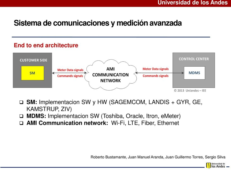 Implementacion SW (Toshiba, Oracle, Itron, emeter) AMI Communication network: