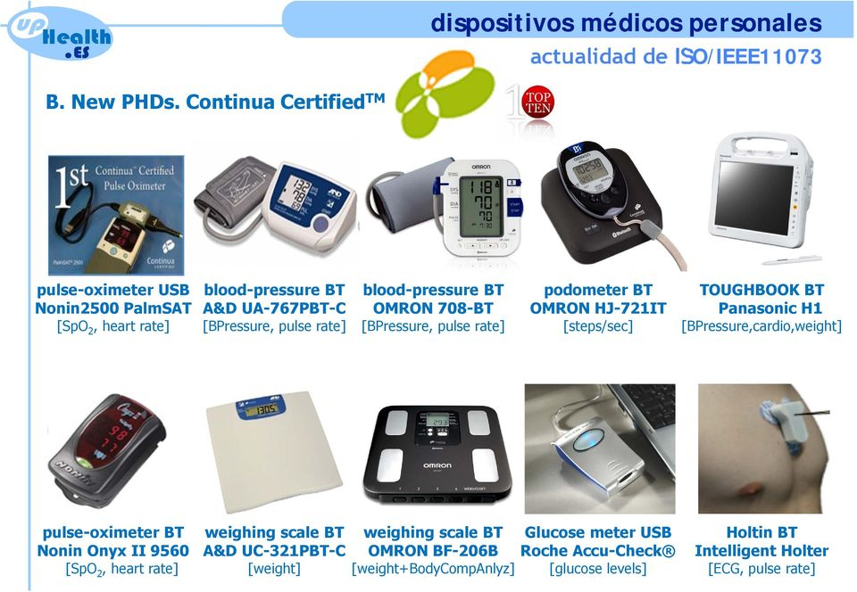 blood-pressure BT OMRON 708-BT [BPressure, pulse rate] podometer BT OMRON HJ-721IT [steps/sec] TOUGHBOOK BT Panasonic H1