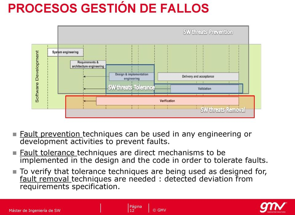 Fault tolerance techniques are direct mechanisms to be implemented in the design and the code in order