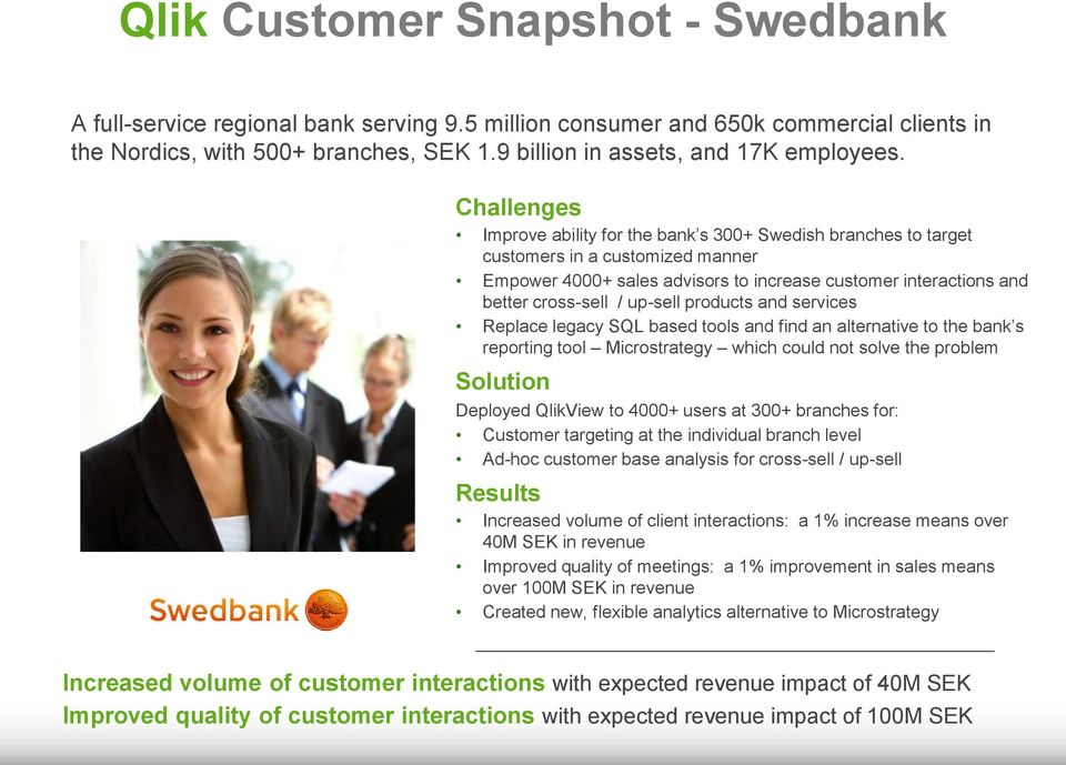 Challenges Improve ability for the bank s 300+ Swedish branches to target customers in a customized manner Empower 4000+ sales advisors to increase customer interactions and better cross-sell /