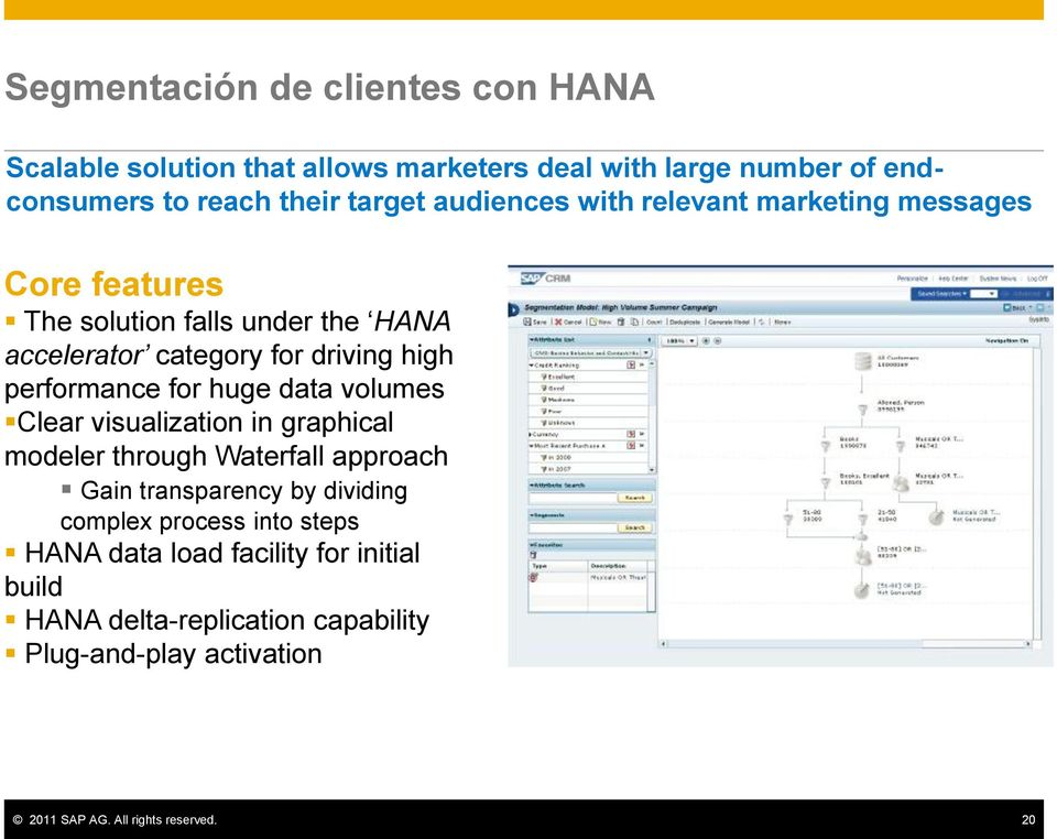 volumes Clear visualization in graphical modeler through Waterfall approach Gain transparency by dividing complex process into steps HANA data load