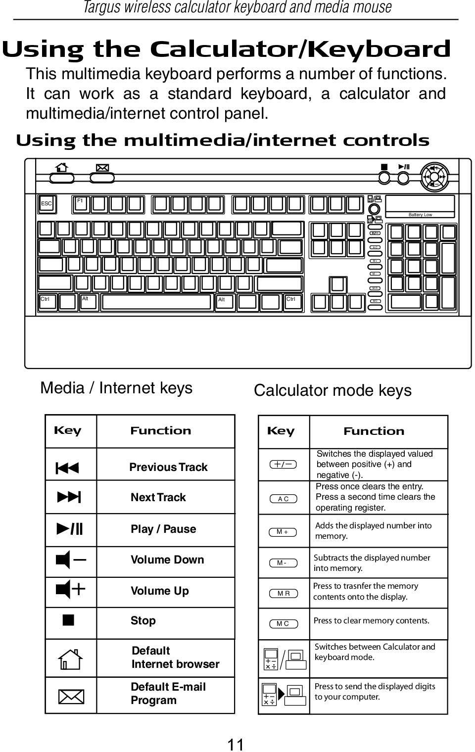 Using the multimedia/internet controls ESC F1 Battery Low Ctrl Alt Alt Ctrl Media / Internet keys Calculator mode keys Key Function Key Function Previous Track Next Track A C Switches the displayed