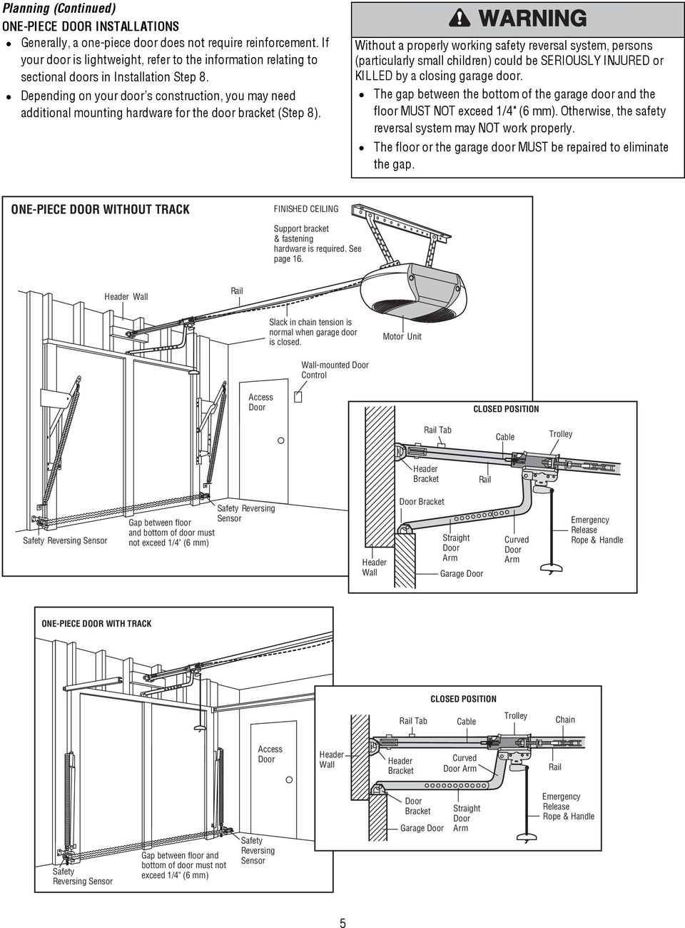 Depending on your door s construction, you may need additional mounting hardware for the door bracket (Step 8).