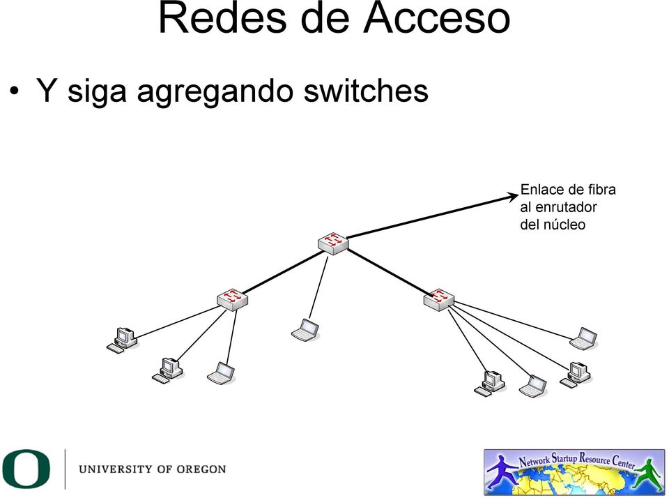 switches Enlace de