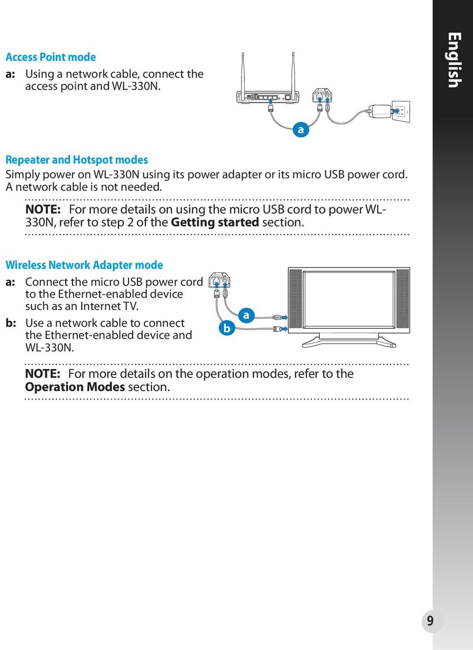 NOTE: For more details on using the micro USB cord to power WL- 330N, refer to step 2 of the Getting started section.