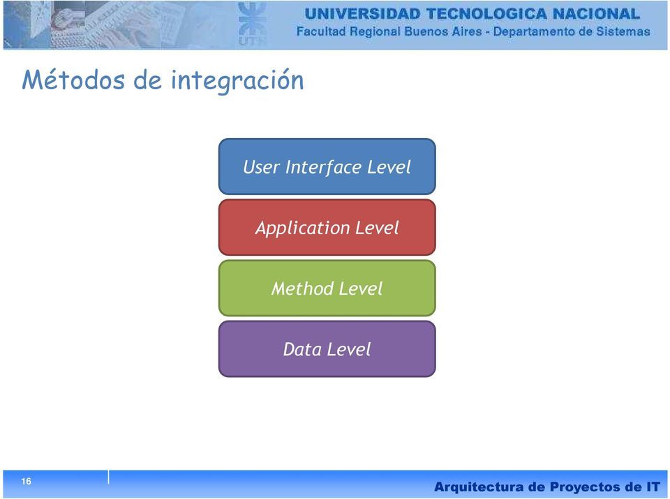 Interface Level