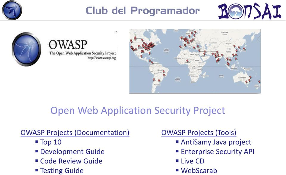 Guide Testing Guide OWASP Projects (Tools) AntiSamy