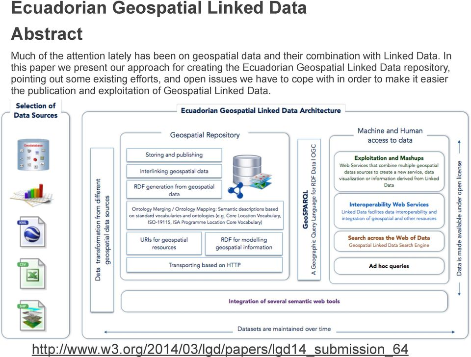 In this paper we present our approach for creating the Ecuadorian Geospatial Linked Data repository, pointing out