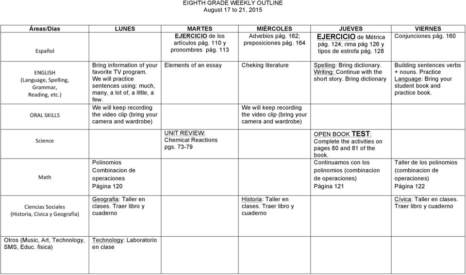 We will keep recording the video clip (bring your camera and wardrobe) Elements of an essay Cheking literature Spelling: Bring dictionary. Writing: Continue with the short story.