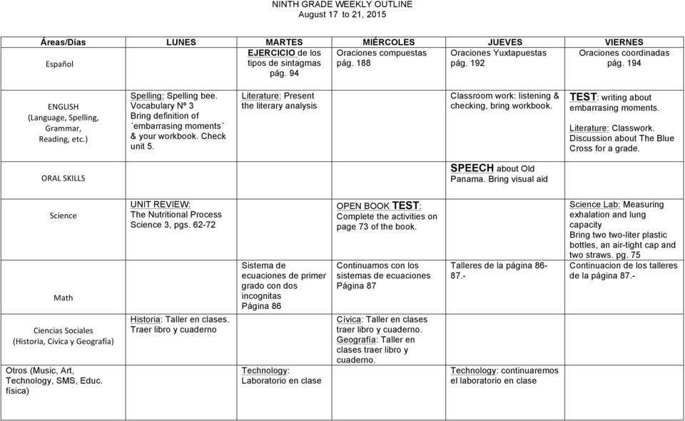 Literature: Present the literary analysis Classroom work: listening & checking, bring workbook. TEST: writing about embarrasing moments. Literature:. Discussion about The Blue Cross for a grade.