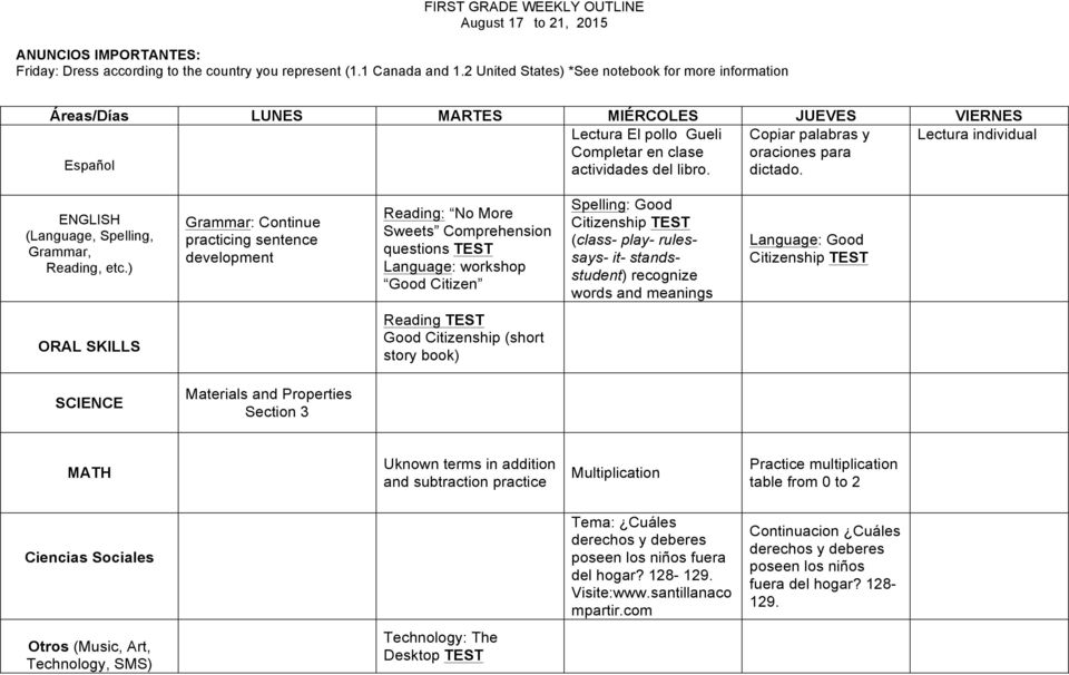 Grammar: Continue practicing sentence development Reading: No More Sweets Comprehension questions TEST Language: workshop Good Citizen Spelling: Good Citizenship TEST (class- play- rulessays- it-