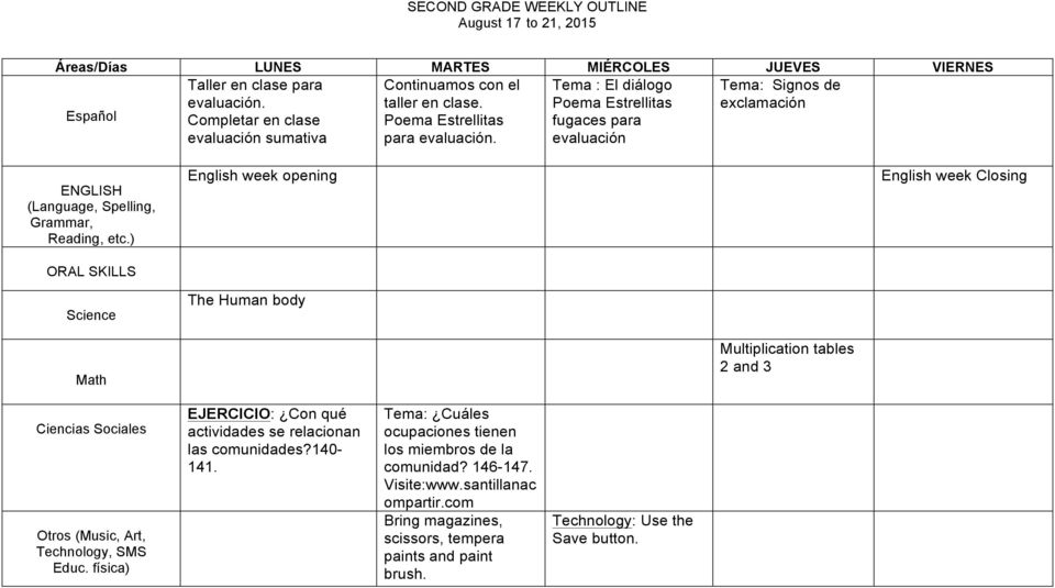 evaluación English week opening The Human body English week Closing Multiplication tables 2 and 3 Technology, SMS Educ.