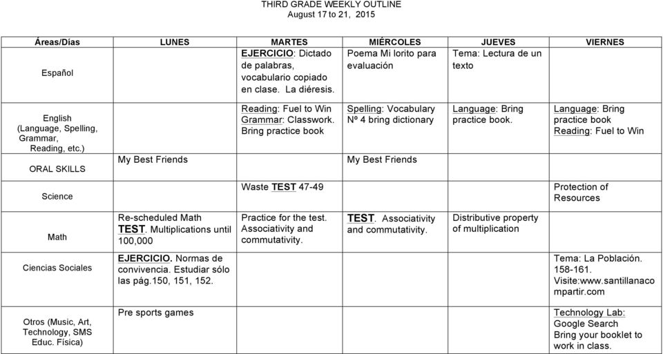 Language: Bring practice book Reading: Fuel to Win Waste TEST 47-49 Protection of Resources Re-scheduled TEST. Multiplications until 100,000 Practice for the test. Associativity and commutativity.