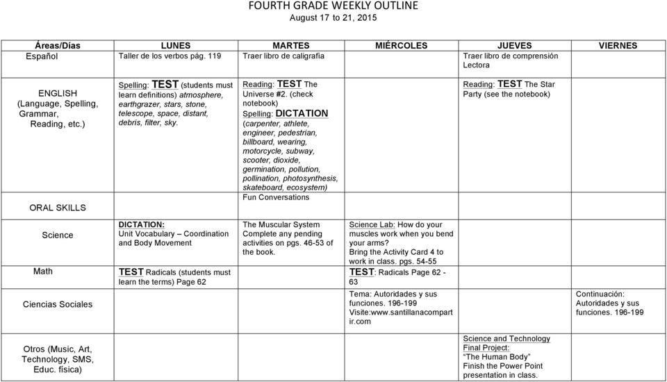 Reading: TEST The Universe #2.