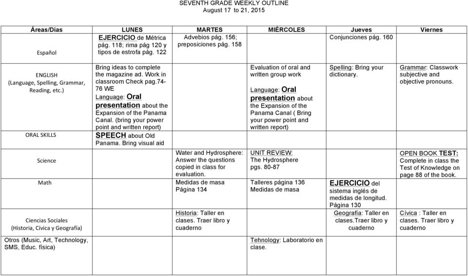 74-76 WE Language: Oral presentation about the Expansion of the Panama Canal. (bring your power point and written report) SPEECH about Old Panama.