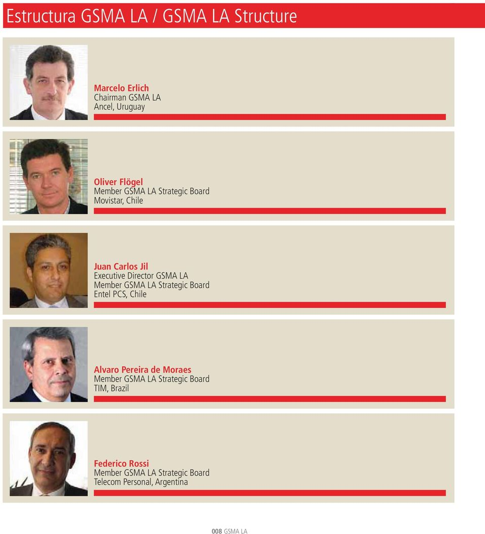 Member GSMA LA Strategic Board Entel PCS, Chile Alvaro Pereira de Moraes Member GSMA LA Strategic