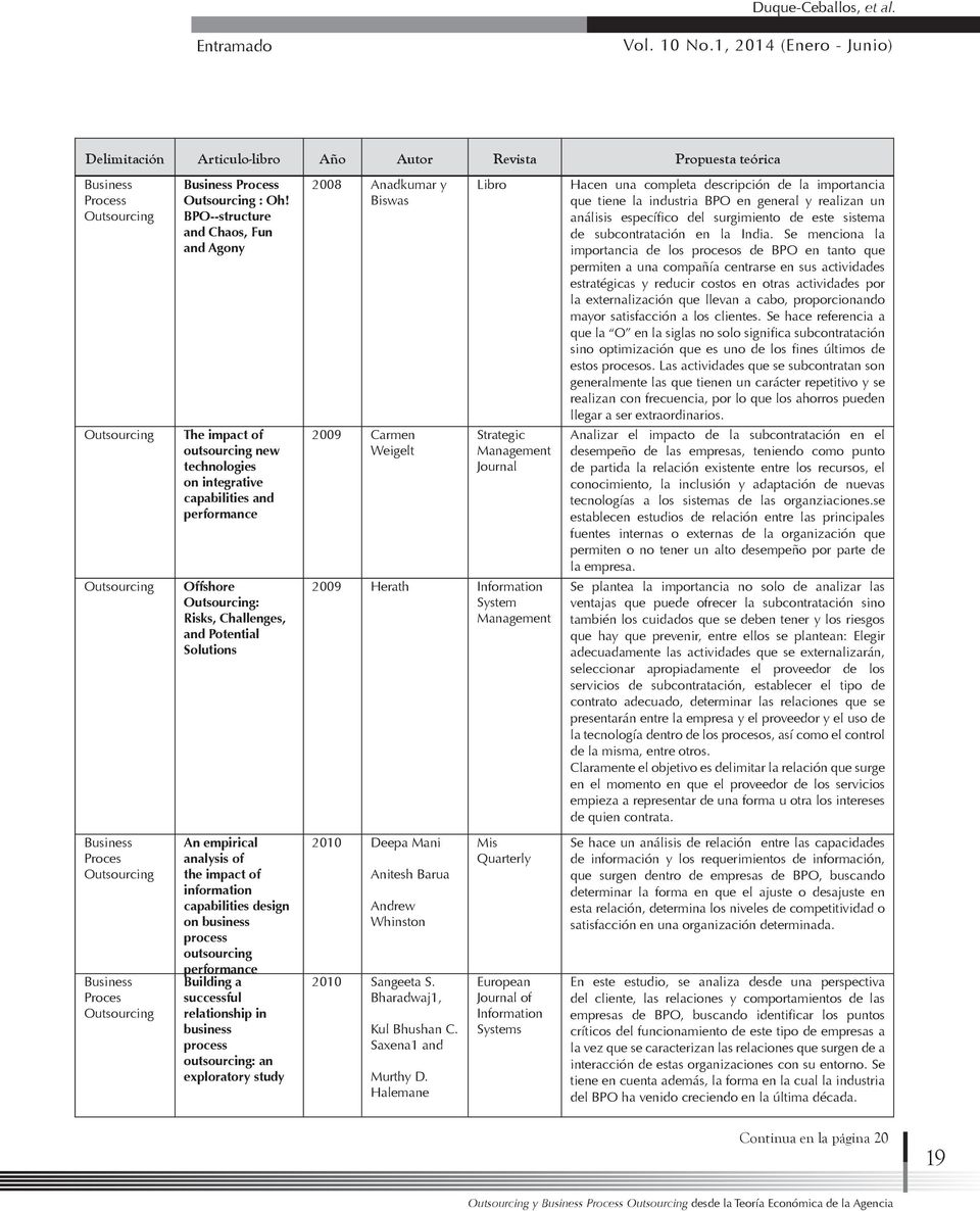 Biswas 2009 Carmen Weigelt Libro Strategic Management Journal 2009 Herath Information System Management Hacen una completa descripción de la importancia que tiene la industria BPO en general y