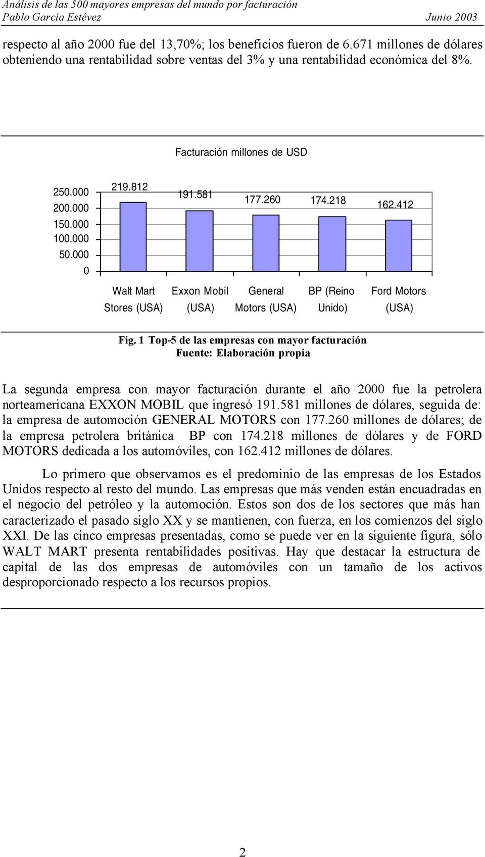 Walt Mart Exxon Mobil General BP (Reino Ford Motors Stores Motors Unido) Fig.