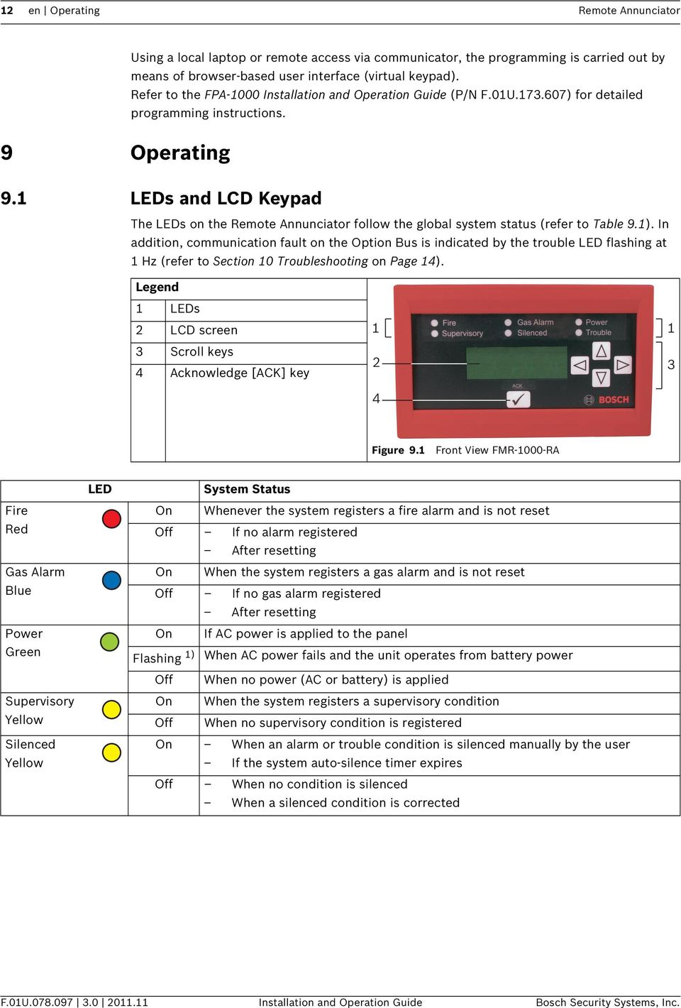 1 LEDs and LCD Keypad The LEDs on the Remote Annunciator follow the global system status (refer to Table 9.1).