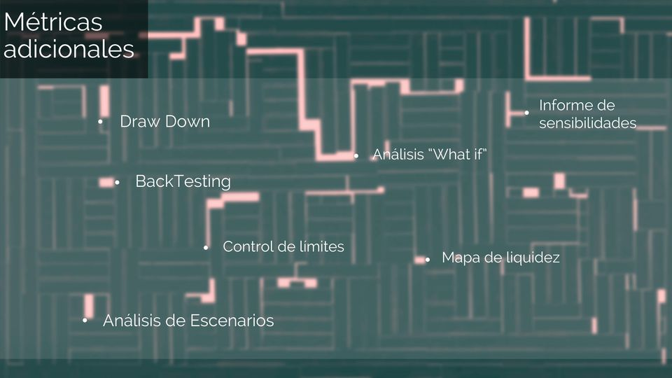 What if BackTesting Control de