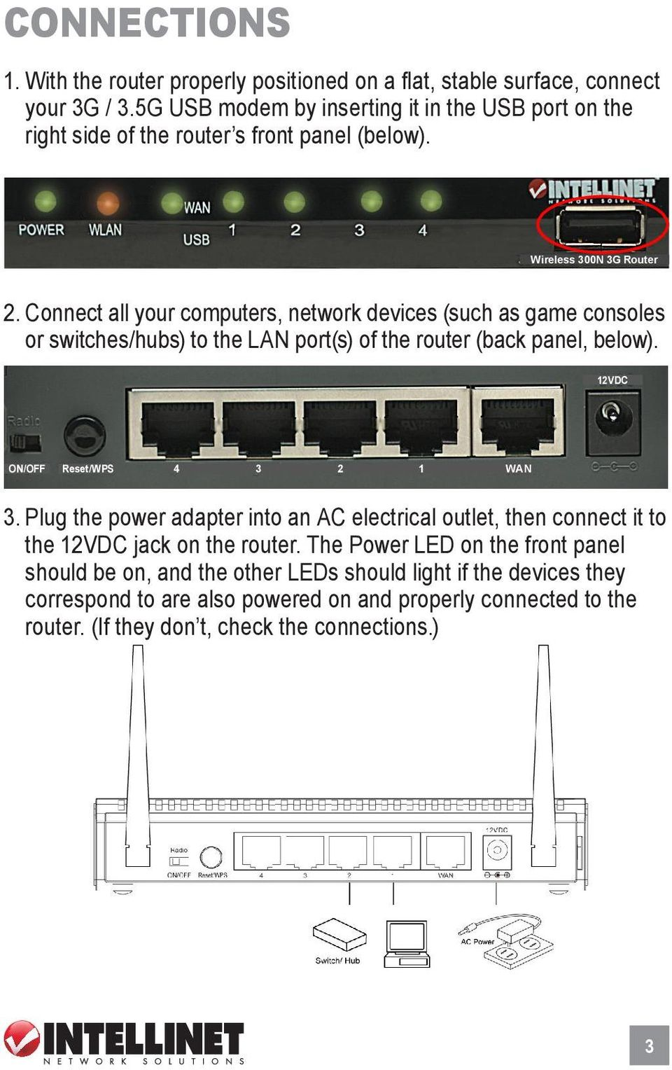 Connect all your computers, network devices (such as game consoles or switches/hubs) to the LAN port(s) of the router (back panel, below). 12VDC ON/OFF Reset/WPS 4 3 2 1 WAN 3.