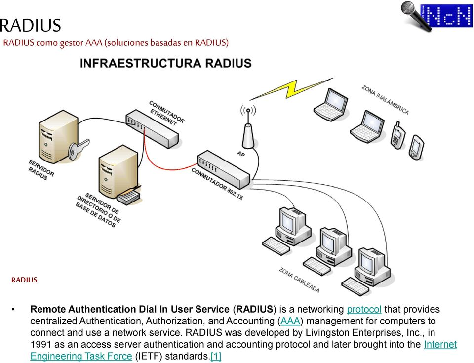 computers to connect and use a network service. RADIUS was developed by Livingston Enterprises, Inc.