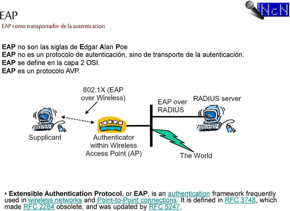 Extensible Authentication Protocol, or EAP, is an authentication framework frequently used in wireless networks