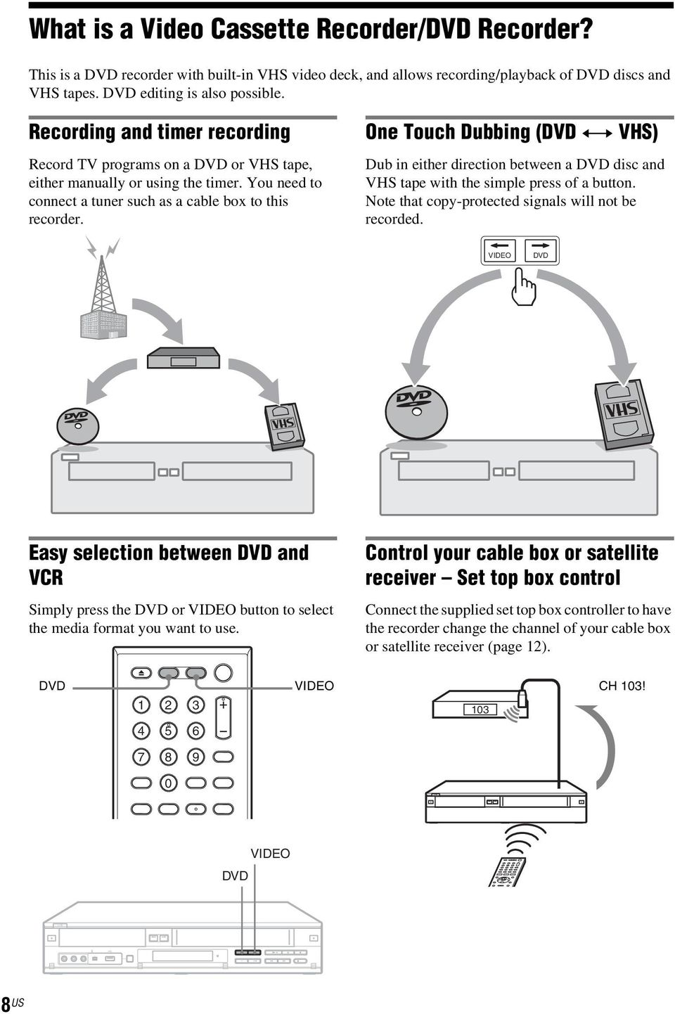 One Touch Dubbing (DVD y VHS) Dub in either direction between a DVD disc and VHS tape with the simple press of a button. Note that copy-protected signals will not be recorded.